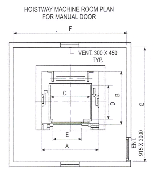 Elevator door sizes most elevators use counterweights for Elevator plan drawing